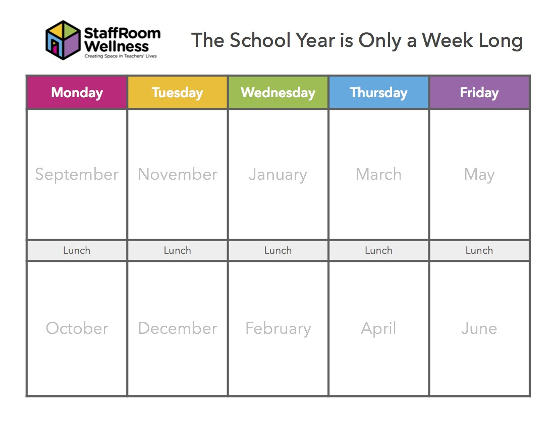 The Year as a Week Celebration Sheet | StaffRoom Wellness